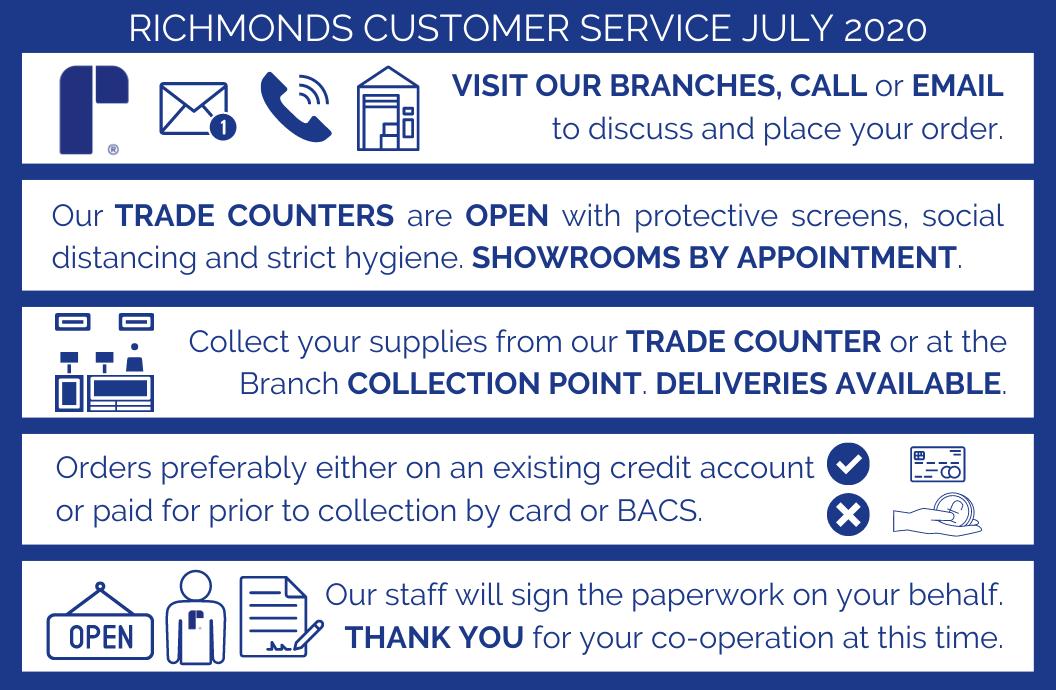 UPDATED Customer Service July 2020 WORDPRESS